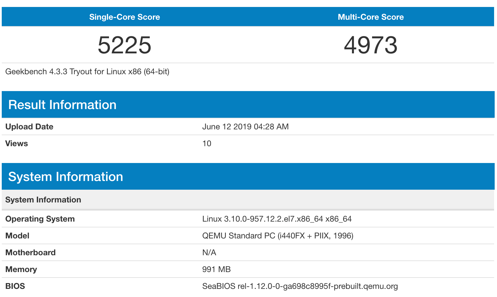 vultr geekbench结果