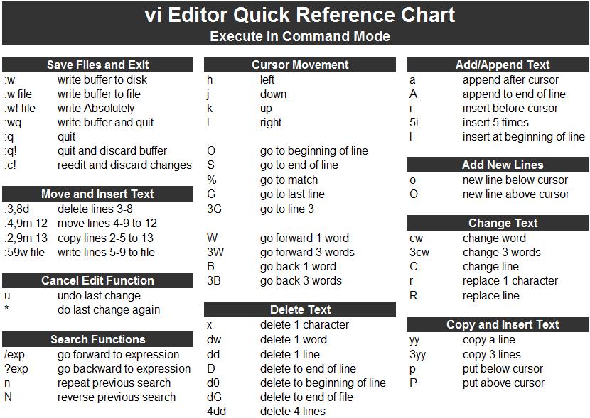 vi编辑器参考手册